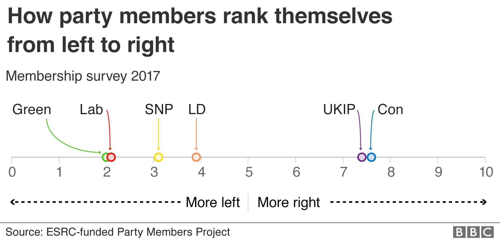 Tory leadership: Who gets to choose the UK's next prime