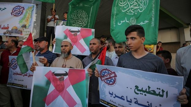 Protest in the Jabaliya Refugee Camp in the northern Gaza Strip, 15 August 2020