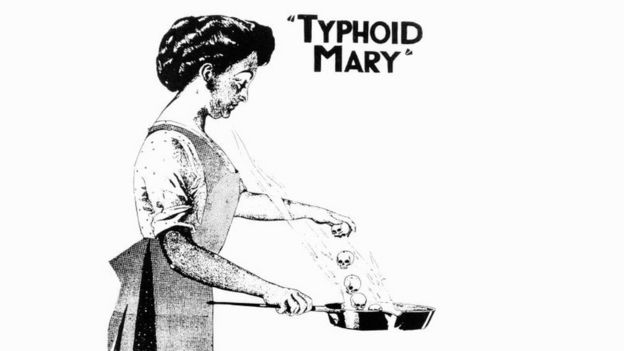 Una caricatura de 1909 de María tifoidea.