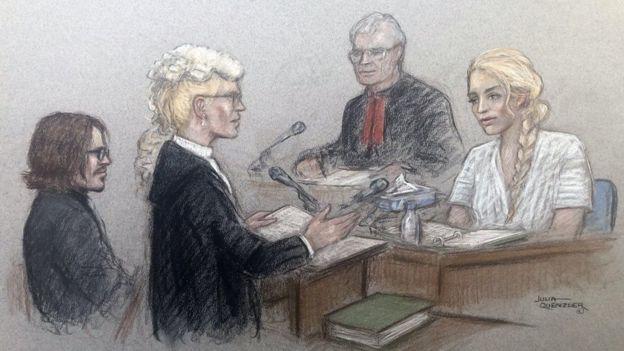 محاكاة فنية للنظر في قضية آمبر وجوني