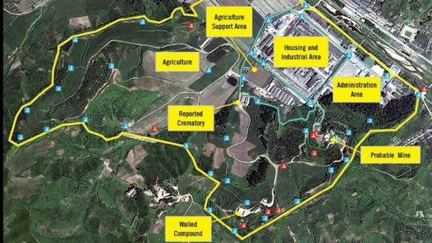 A satellite image of the prison camp with labels showing farms, housing, a mine, and crematory