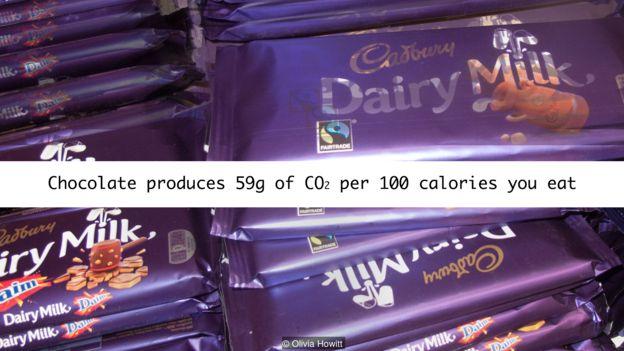 Sô Cô La sản sinh ra 59g CO2 mỗi 100 calories chúng ta ăn