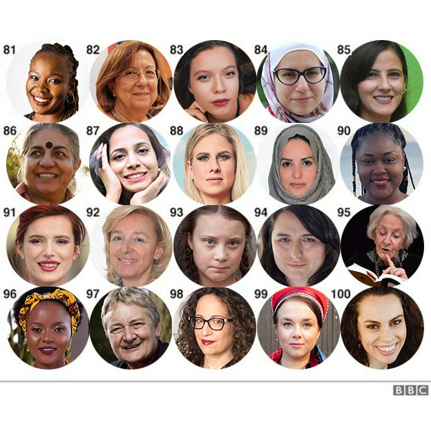 100 Women profile pictures 81 - 100