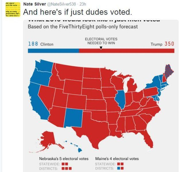 US Election Repealtheth Tweets Urge US Women To Be Denied - Us electorral map