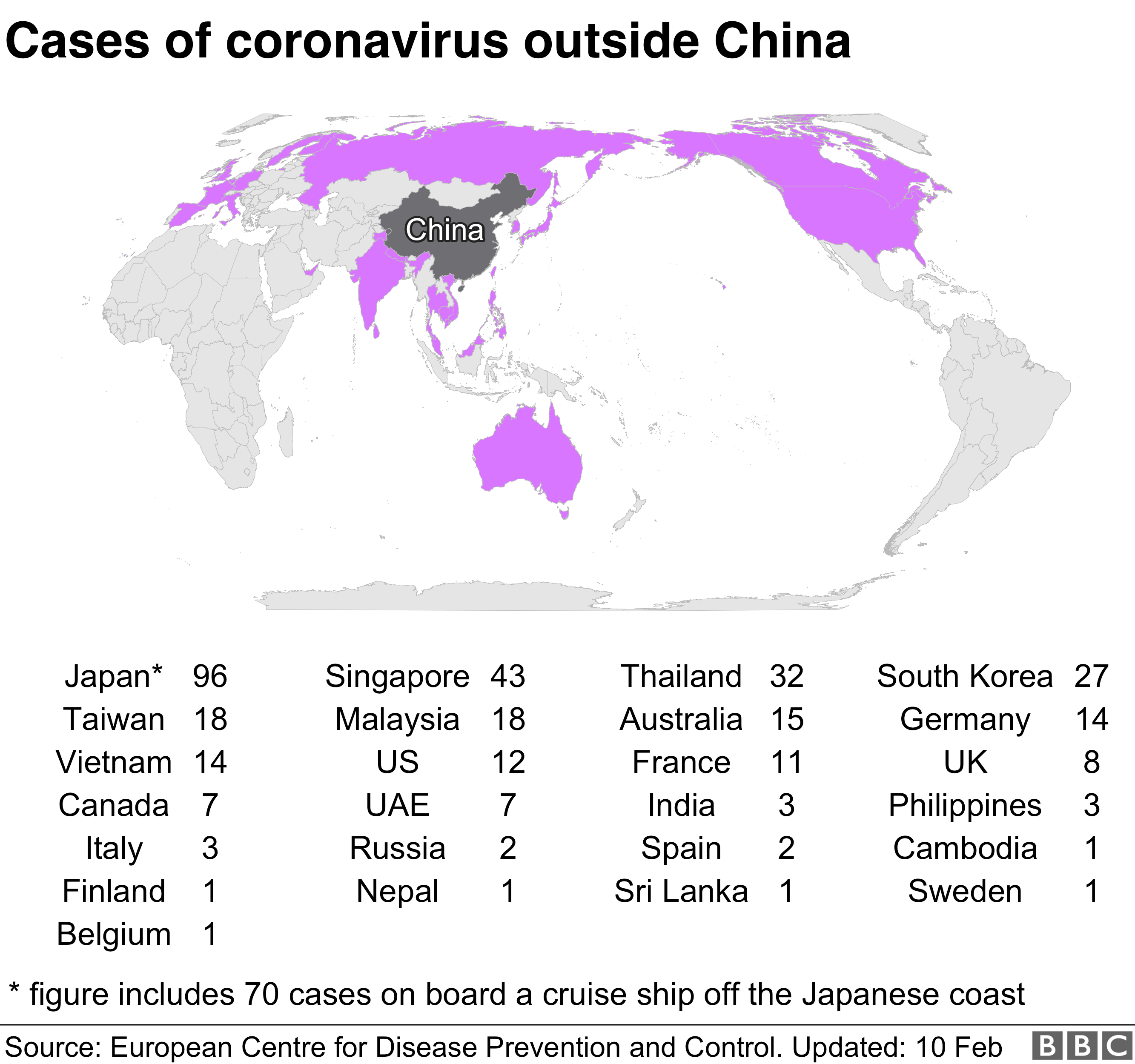 Graphic showing cases of coronavirus cases outside China