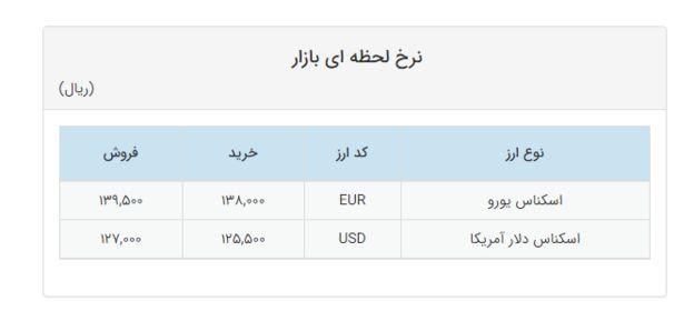 قیمت ارز سنا در معاملات امروز