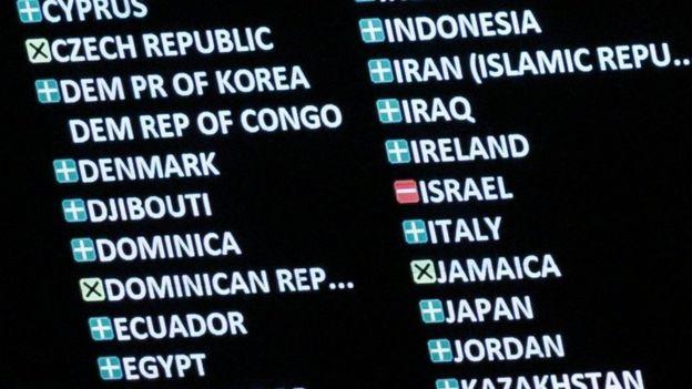 Indonesia, PBB