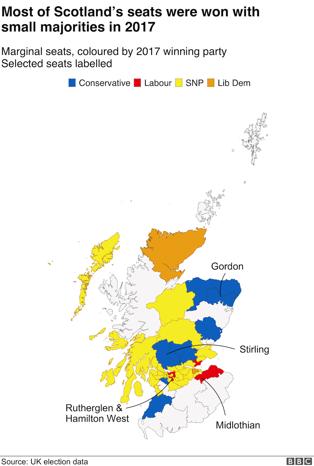 Scotland's marginal seats