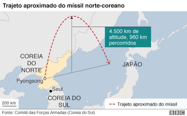 Hwasong-15: O que se sabe sobre o 'mais poderoso' míssil lançado pela Coreia do Norte