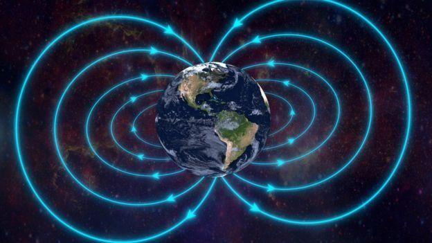 Ilustración que muestra el campo magnético de la Tierra