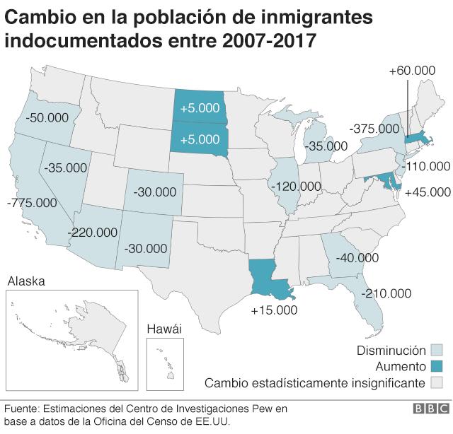 Mapa de EE.UU. que muestra los cambios en la población de inmigrantes indocumentados entre 2007 y 2017