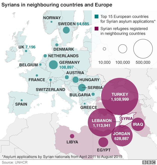 Europe Gets Refugees Daily UN BBC News - Austria location in europe