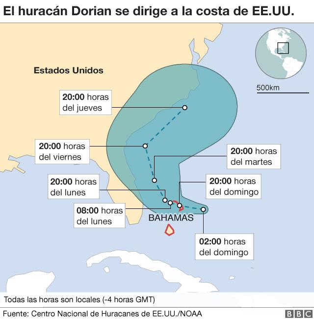 """""""Cono de incertidumbre"""" del huracán Dorian."""