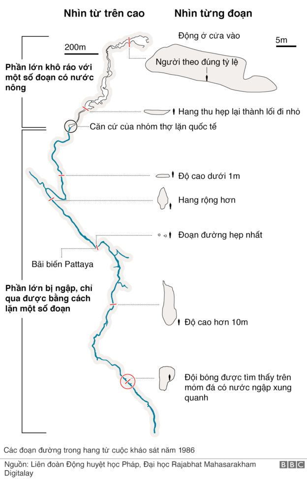Thai cave graphic