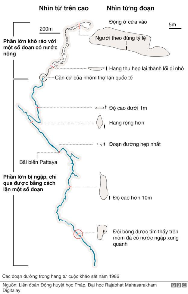 Thai cave graphic
