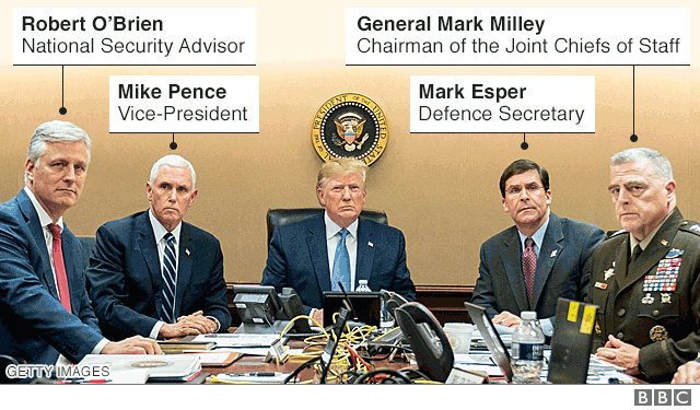 Annotated photo showing President Donald Trump and other US political and military leaders in the White House Situation Room