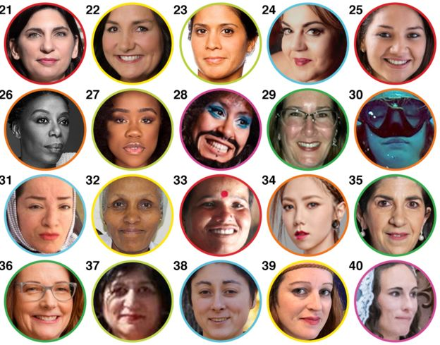 BBC's 2018 100 Most Inspirational Women. Next 20 women (21-40) on the 100 women list