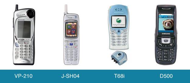 مراحل تطور كاميرات الهواتف المحمولة