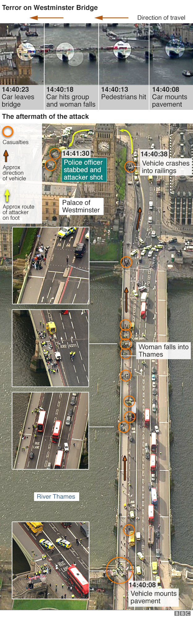 Graphic: How the attack unfolded