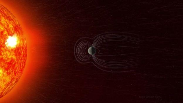 Ejeção de massa coronal e magnetosfera da Terra