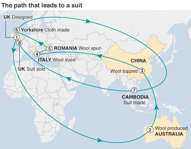 Map showing the path that led to the creation of a suit