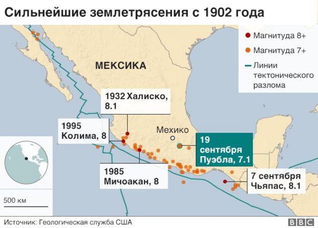 Землетрясение в Мексике силой 7.5 как предвестник очень большого сейсмического события (7 фото + 3 видео)