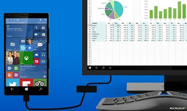 Smartphone running Windows 10