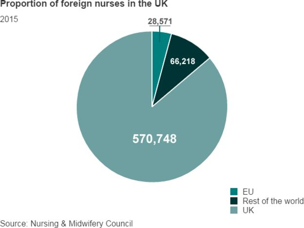 Migrant salary rules may cost NHS nurse jobs, union warns