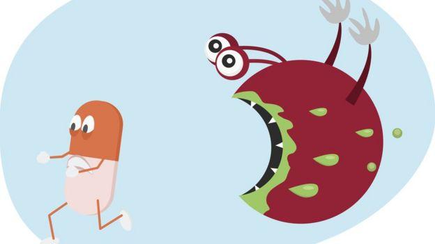 Ilustração mostra dois personagens animados, um em formato de pílula e outro de bactéria, esta correndo atrás do outro