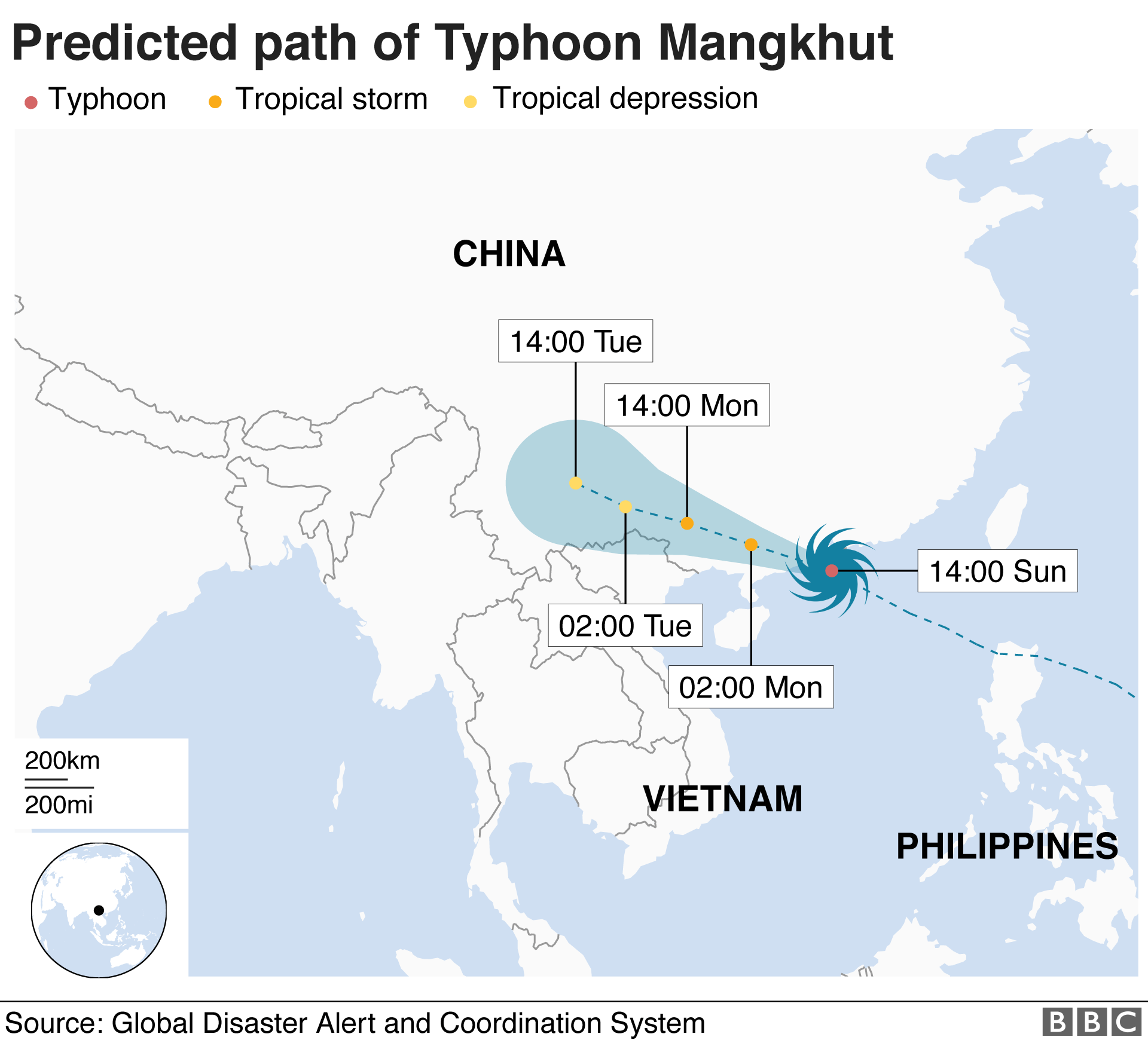 Predicted path of Typhoon Mangkhut, 1400 GMT, 16 September 2018