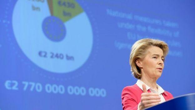 ارزولا فن درلاین رئیس کمیسیون اروپا