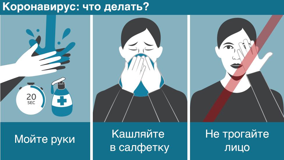 Графика с правилами поведении во время коронавируса. Мойте руки, кашляйте в салфетку, не трогайте лицо