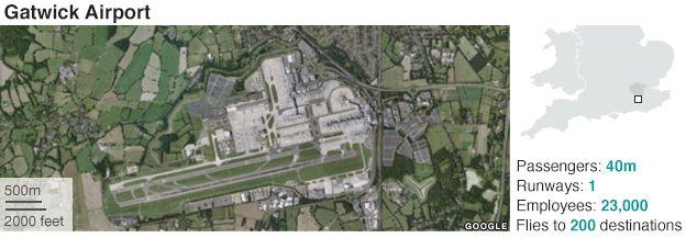 Gatwick locator map: Passengers: 40 million; runways: 1; employees: 23,000; destinations: 200