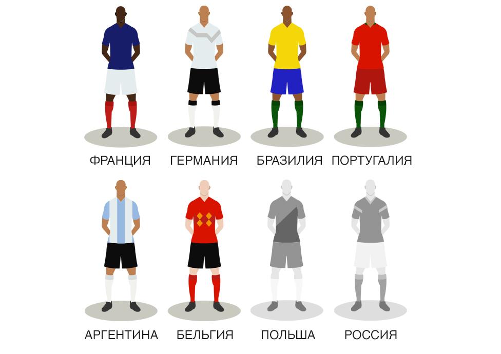 Шесть претендентов: Франция, Германия, Бразилия, Португалия, Аргентина, Бельгия