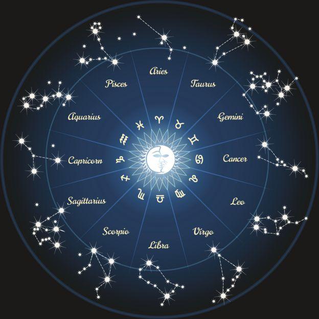 Изменения в гороскопе новости
