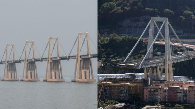 Puente Rafael Urdaneta, en Venezuela, y puente desplomado en Génova, Italia.