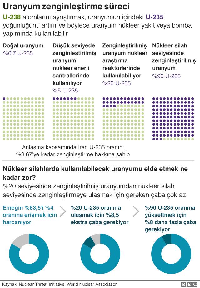 iran infografik