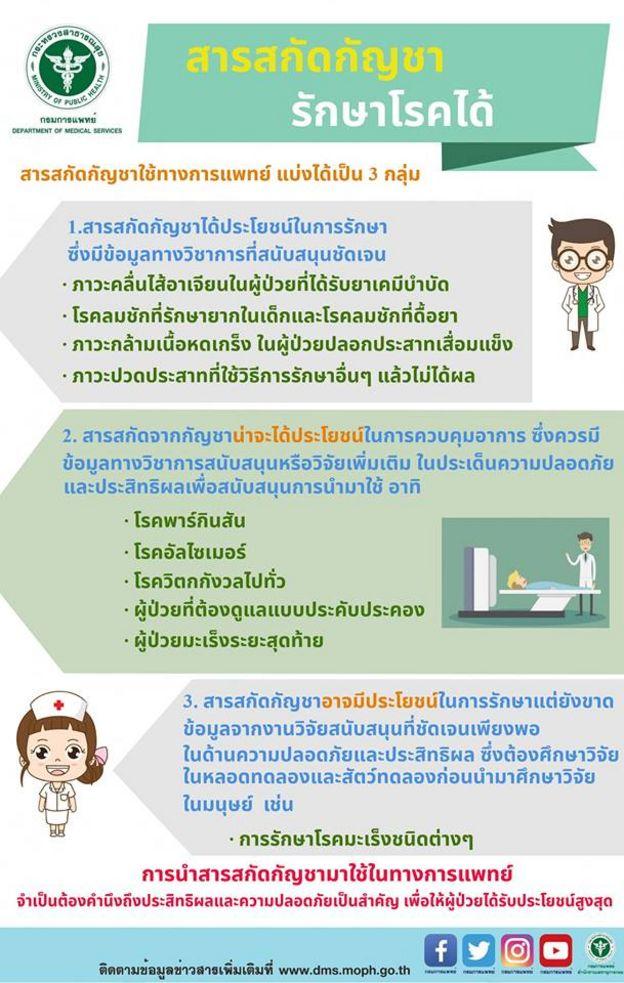 กรมการแพทย์