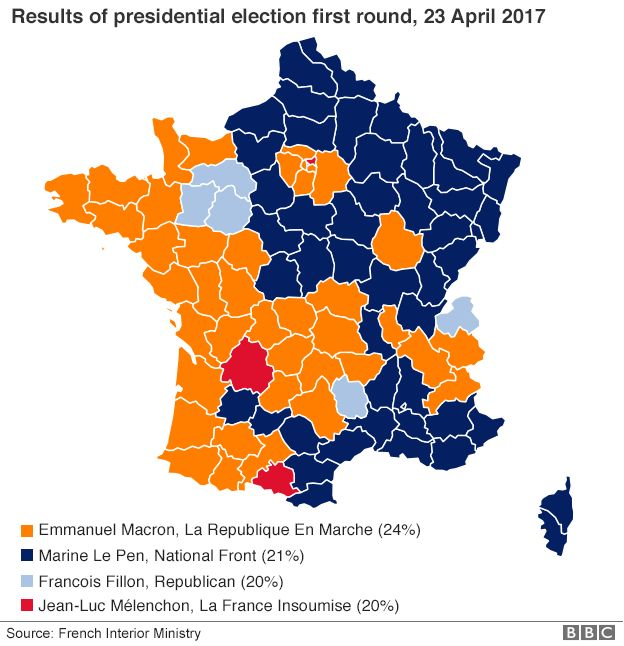 Graphic of results of first round of French presidential election