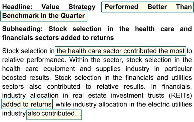 Headline: Value Strategy Performed Better Than Benchmark in the Quarter. Subheading: Stock selection in the health care and financials sectors added to returns. Stock selection in the health care sector contributed the most to relative performance. Within the sector, stock selection in the health care equipment and supplies industry in particular boosted results. Stock selection in the financials and utilities sectors also contributed to relative results. In financials, industry allocation in real estate investment trusts (REITs) added to returns, while industry allocation in the electric utilities industry also contributed