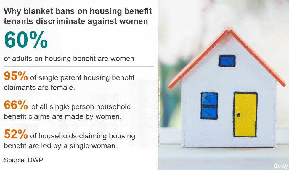Isle of man single parent benefits