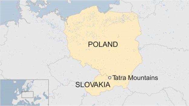 Tatra map