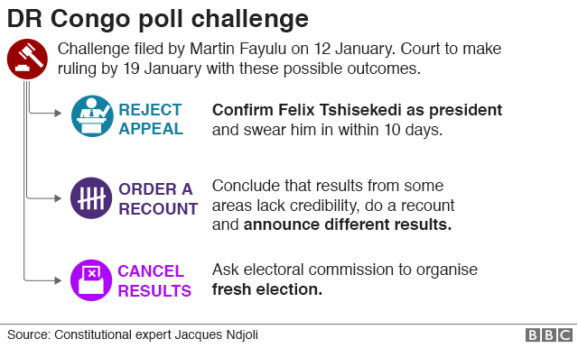 Graphic showing possible outcome of constitutional court