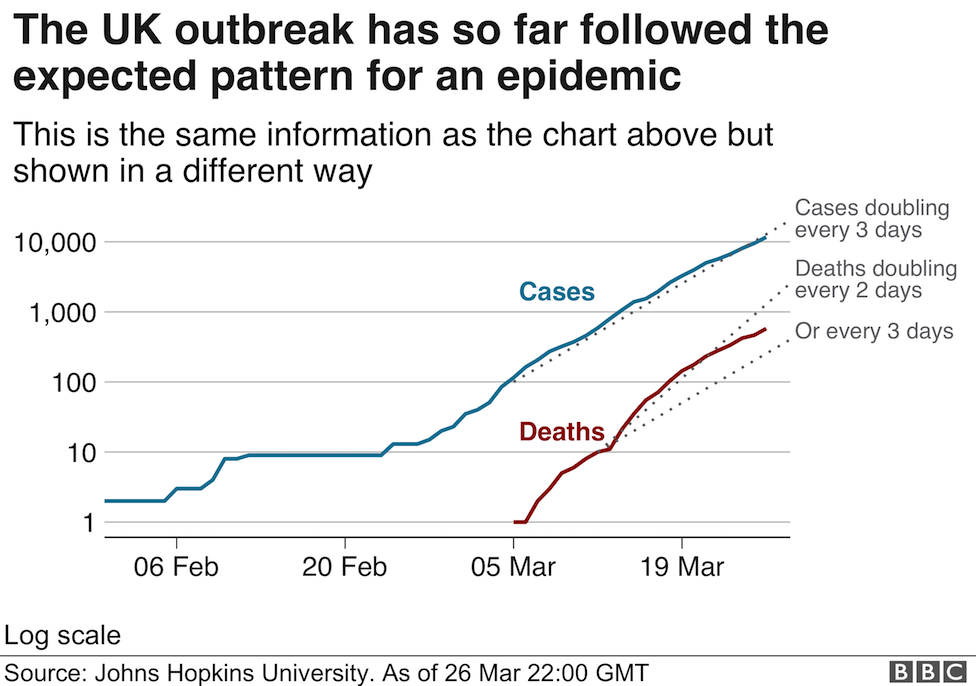 UK outbreak log