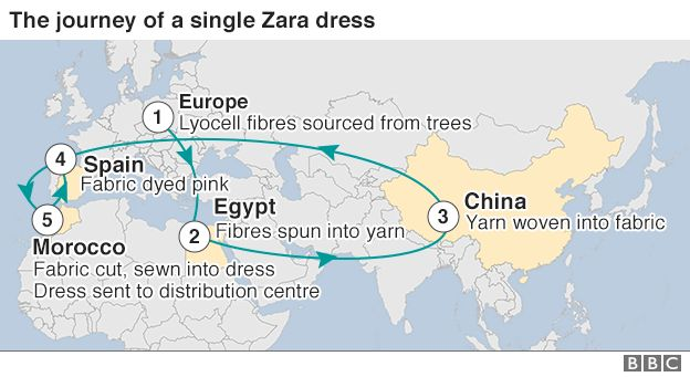 Has this dress been to more countries than you bbc news the global journey of a zara dress gumiabroncs Images