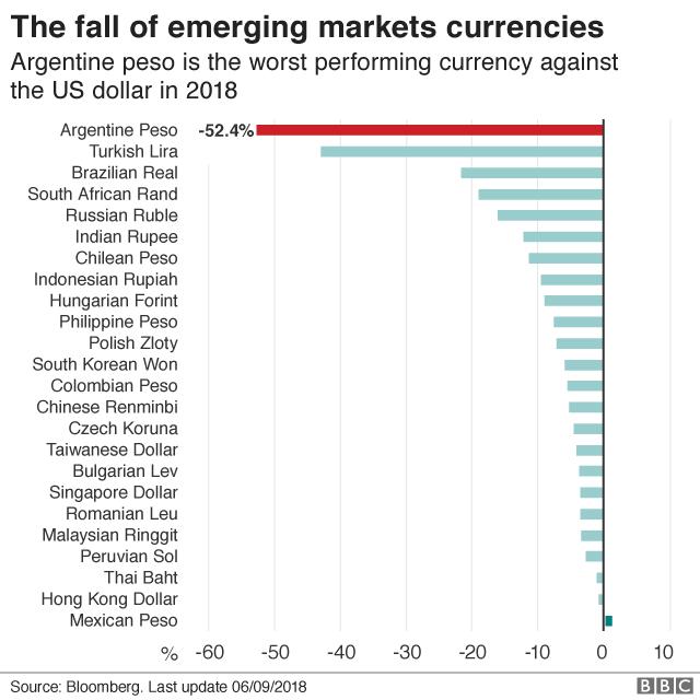argentine economy today