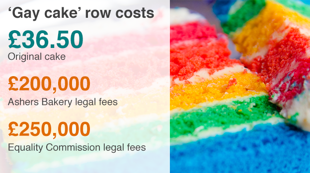'Gay cake' row costs graphic