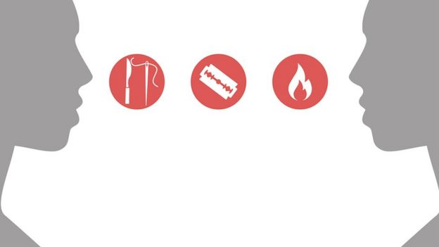 Graphic showing a razorblade, fire, a knife and a needle