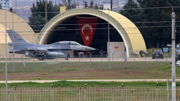 Hangar at Incirlik