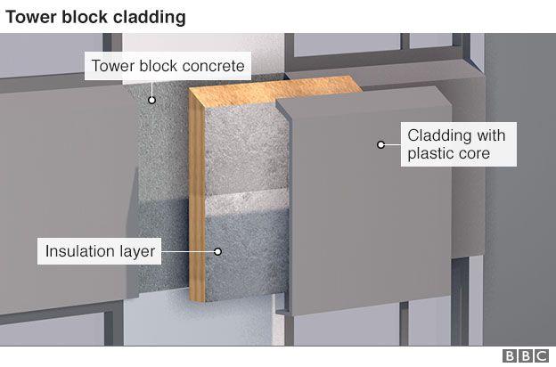 Cladding graphic